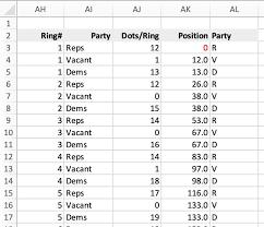 Dot Chart 14 Arc Dot Chart In Excel Policy Viz