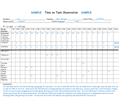 Time On Task Chart Pay Prudential Online