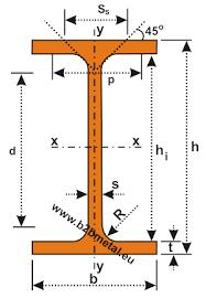 Ipe Beams European Standard Universal I Beams I Section