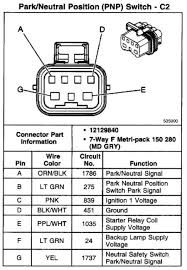 1995 2003 4l80e manual lever position switch wiring truck forum manual location position switch jpg