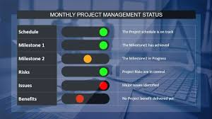 Project Powerpoint Create The Perfect Project Status Report In Powerpoint