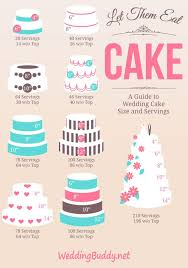 Wedding Cake Tier Size Chart Mary Me Sweet Love I Love Sweets My First Wedding Cake