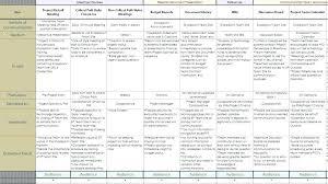 Business Plan Document Template Strategic Plan Document Template 3 Year Business And 5 Personal