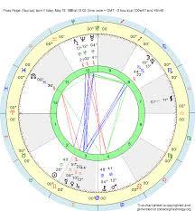 Birth Chart Proxy Paige Taurus Zodiac Sign Astrology
