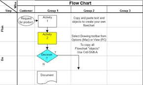 flow chart template in excel   flowchartflow chart template in excel