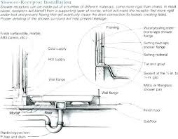 p trap for shower bathtub p trap diagram shower p trap they are also very dangerous p trap