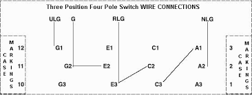ongaro wiper motor wiring diagram wiring diagram and schematic marine coastal electronic switch three wiper
