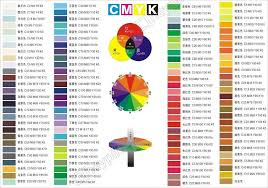 Pin By Sohail Jonejo On Sohail In 2019 Cmyk Color Chart