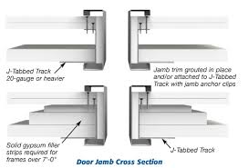 metal framing details. Construction Details Metal Framing Details G