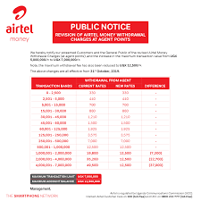 Airtel Rate Chart Updated Airtel Money Withdraw Charges See The October 2019