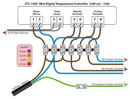 lerway stc 1000 wiring diagram wiring diagrams best stc 1000 wiring diagram wiring diagram essig wiring an outlet lerway stc 1000 wiring diagram