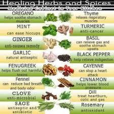 Kidney Patient Diet Chart In Telugu 106 Best Health Info Images In 2019 Health Herbalism