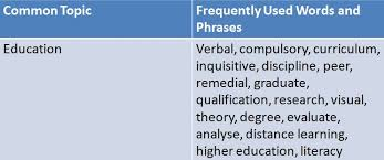 ielts essay topics ielts advantage ielts essay topics education ielts essay topics