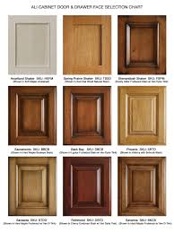 Kitchen Cabinet Wood Choices Kitchen Cabinets Wood Choices Alkamediacom