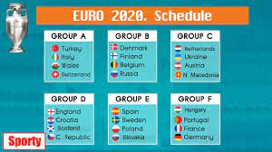 UEFA European Championship (2020 EURO). Group stage schedule - YouTube