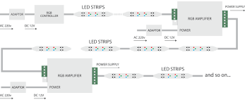 wiring led strips in series wiring image wiring rgb led strip wiring diagram wiring diagram and hernes on wiring led strips in series