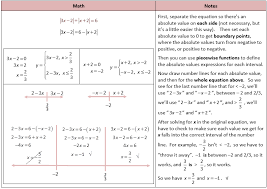 graphing absolute value inequalities in two variables worksheet