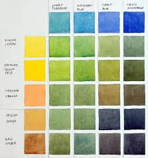 Watercolor Combination Chart How To Mix Greens Using Watercolors Painting With Watercolors
