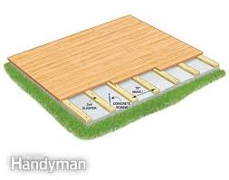 shed timber strips