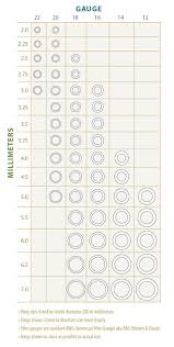 Standard Wire Gauge Chart Pdf Organized Plastic Gauge Thickness Conversion Chart Actual