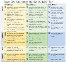 30 60 90 Day Sales Plan 90 Day Plan Sales Strategy