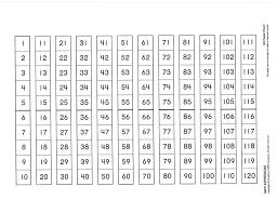Math Expressions 120 Chart 120 Count Vertical Chart Math Expression Math Expressions