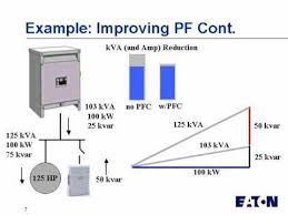 eaton cutler hammer power factor correction equipment youtube Power Factor Correction Wiring Diagram eaton cutler hammer power factor correction equipment power factor correction capacitor wiring diagram