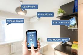 full image for home automation control wise remote smart lighting technology links controls light reviews pdf