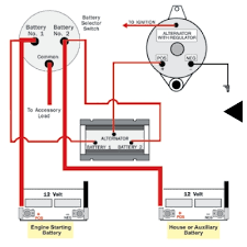 battery alternator wiring diagram starter diagrams 1 wire 1955 sure power multi battery isolator wiring diagram dual alternator battery isolator wiring diagram handyman 1965 ford 84