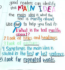 4 Anchor Charts For Teaching Nonfiction Writing Anchor