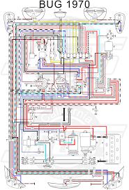 vw wiring diagrams simple wiring diagram site 73 vw bug wiring diagram schema wiring diagrams 73 vw bug wiring diagram 1970 vw