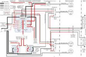 similiar rv electrical keywords diagrams likewise rv transfer switch wiring diagram moreover rv power