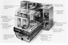 Precision Machine And Design Pdf Principles And Techniques For Designing Precision