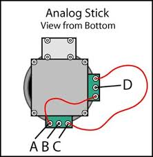 how to analog control stick for your sony psp er the four wires a b c and d coming from the psp to the spots indicated on the bottom of the analog stick keep in mind this is a drawing of