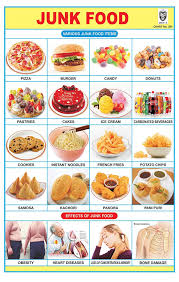 Healthy Unhealthy Food Chart Junk Food Chart With Name Bedowntowndaytona Com