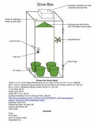 How To Build A Perfect Grow Room Whether Youu0027re Starting A Perfect Grow Room Design
