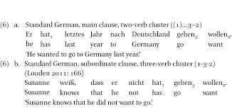 with respect to verb order variation of standard german modal ipps wurmbrand 2004 53 found in her survey of 56 native german speakers from germany