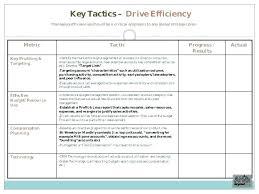 Sales Activity Plan Template Tactical Sales Plan Template