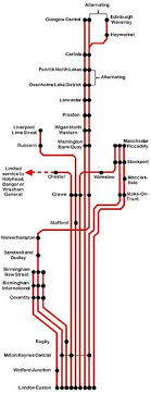 Virgin Trains Wikipedia
