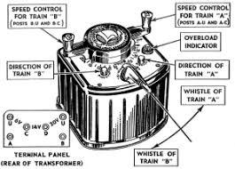 lionel wiring lionel image wiring diagram wiring a lionel kw transformer the silicon underground on lionel wiring