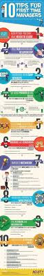 how to decide on a career path infographic on  management tips for managers infographic