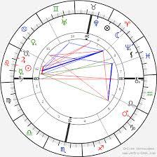 Leo Birth Chart Alan Leo Birth Chart Horoscope Date Of Birth Astro