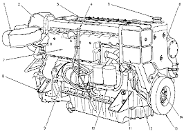 cat c wiring diagram cat image wiring diagram c12 engine diagram jodebal com on cat c12 wiring diagram