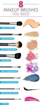 makeup brushes set names. this makeup brushes guide will make sure you have everything need for your beauty routine. it breaks them down by name and purpose, making easy to set names