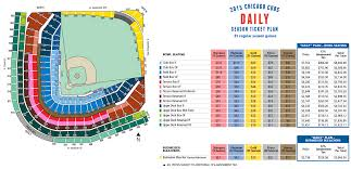Cubs Release 2015 Ticket Price Tiers Bleed Cubbie Blue