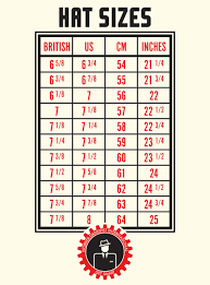 Hat Size Conversion Chart Pin On Hat Illustrations