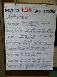 ways to hook your reader anchor chart anchor charts creative writing hook your reader meredith alvaros images by meredith alvaro via behance
