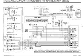 fisher snow plow wiring diagram cable fisher plow wiring harness 636