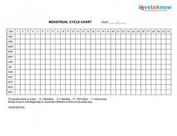 Menstrual Chart Printable Shop Fresh