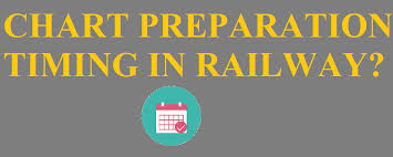 When Irctc Chart Will Be Prepared Chart Preparation Timing In Railway Irctc 360webhubs
